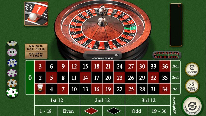 casino solverde login